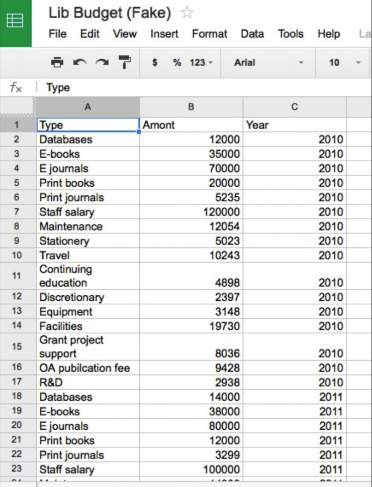 Database Spreadsheet Templates In 007 Line Item Budget Template Awesome Design Query Google