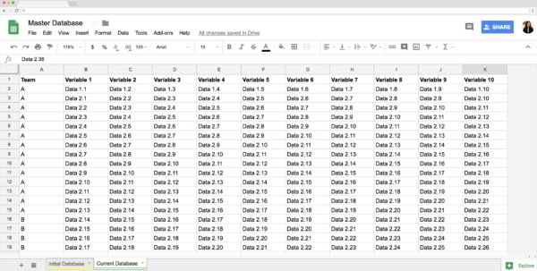 Database Vs Spreadsheet For Twoway Connections Between Google Sheets · Blog Sheetgo