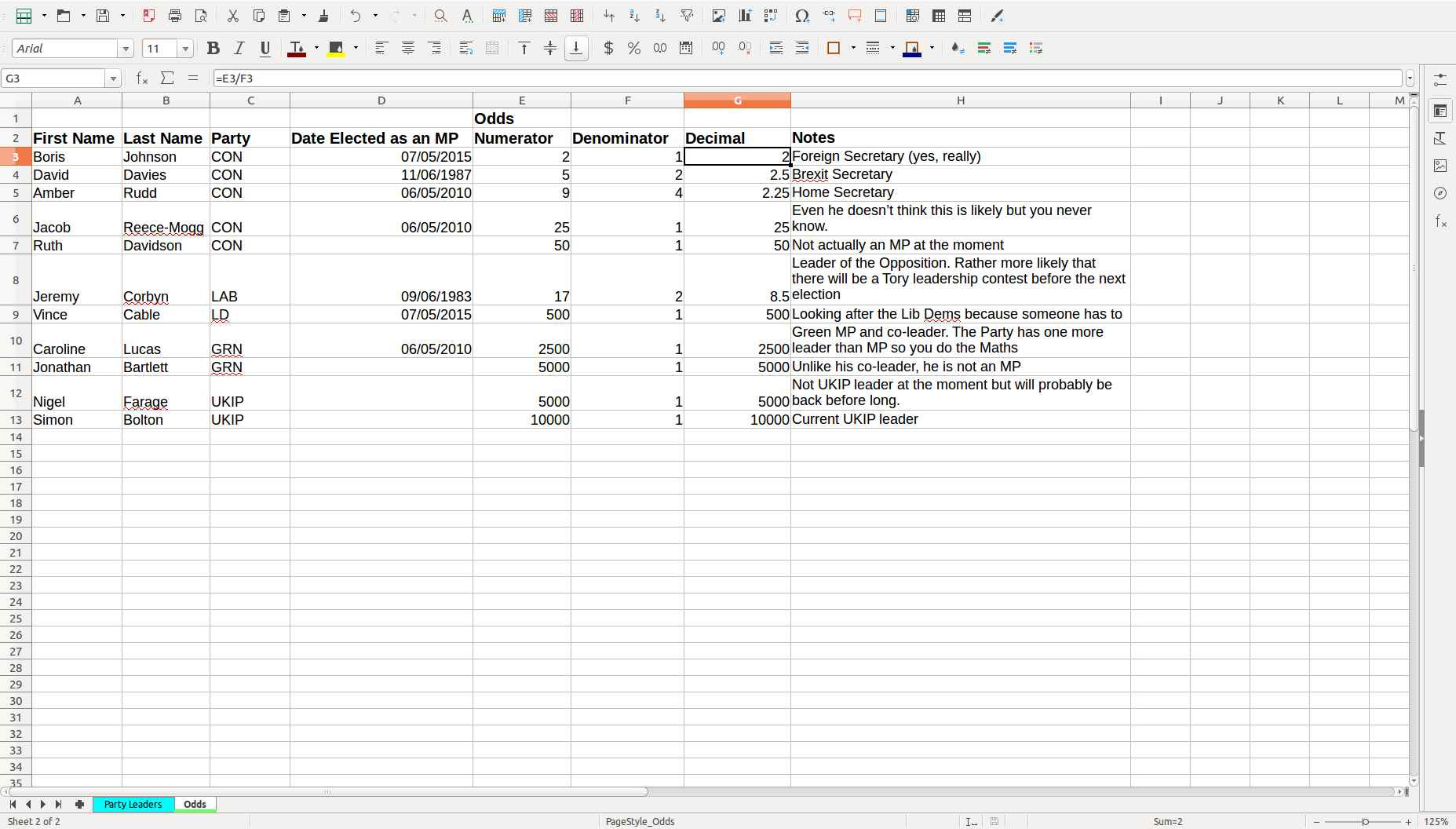 Database Vs Spreadsheet In Database Vs Spreadsheet  My Spreadsheet Templates
