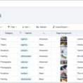 Database Vs Spreadsheet Inside 36 Unique Relational Database Vs Spreadsheet  Project Spreadsheet