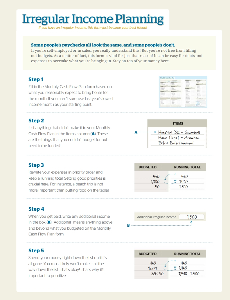 Dave Ramsey Budget Spreadsheet Intended For Dave Ramsey Budget Forms Template: Free Download, Create, Fill