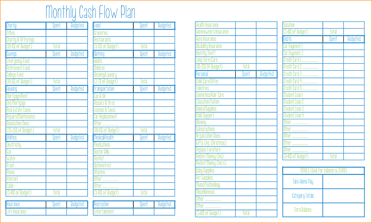 Dave Ramsey Budget Spreadsheet Template In Zero Based Budgeting Template Practical Captures Templates Budget