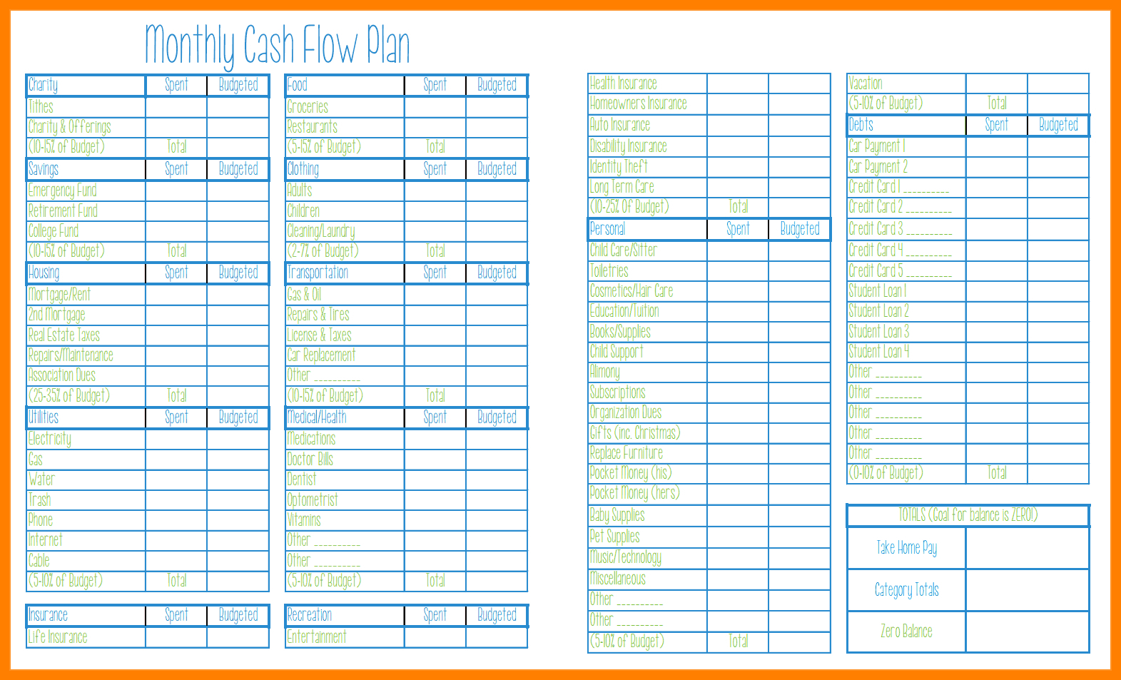 Dave Ramsey Budget Spreadsheet Template inside Dave Ramsey Spreadsheets 2018 Google Spreadsheet Templates Budget