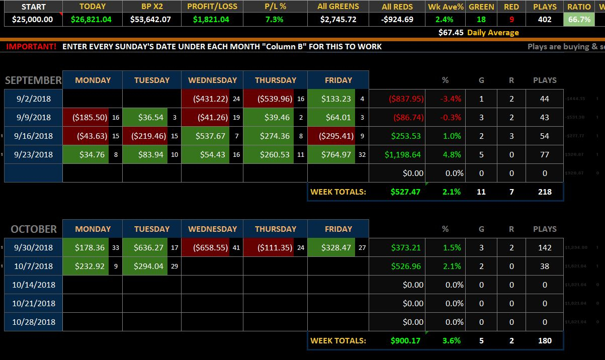 Day Trading Excel Spreadsheet Inside Ultimate Day Trading Stock Market Excel Spreadsheet Tracker Download