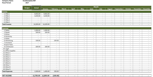 Daycare Expense Spreadsheet In Template: Rental Expense Spreadsheet Template Free Property