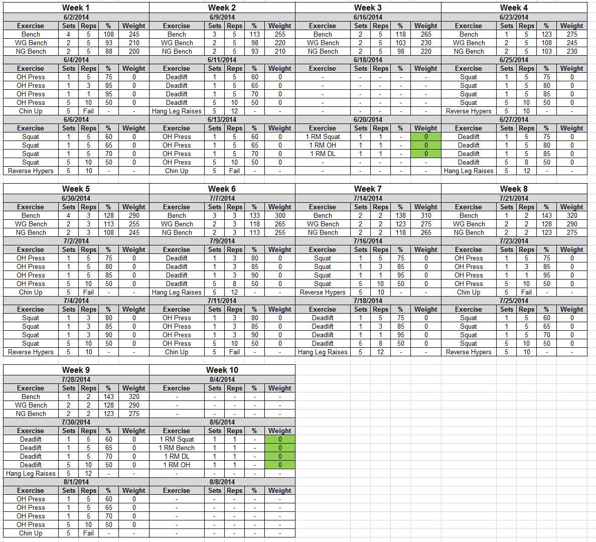 Deadlift Program Spreadsheet In The Most Elegant Smolov Jr Bench Spreadsheet For House  Home Design