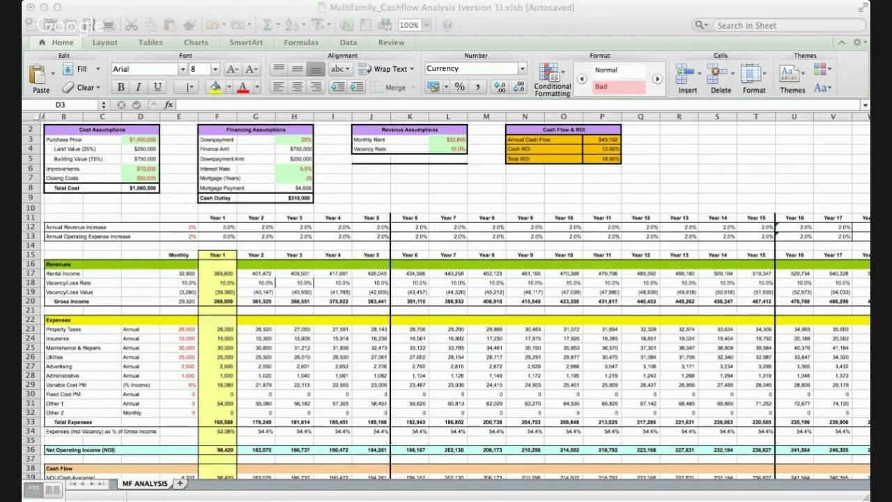 Deal Analyzer Spreadsheet Intended For Deal Analyzer Spreadsheet  Aljererlotgd