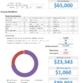 Deal Analyzer Spreadsheet Intended For House Flipping Spreadsheet  Rehabbing And House Flipping