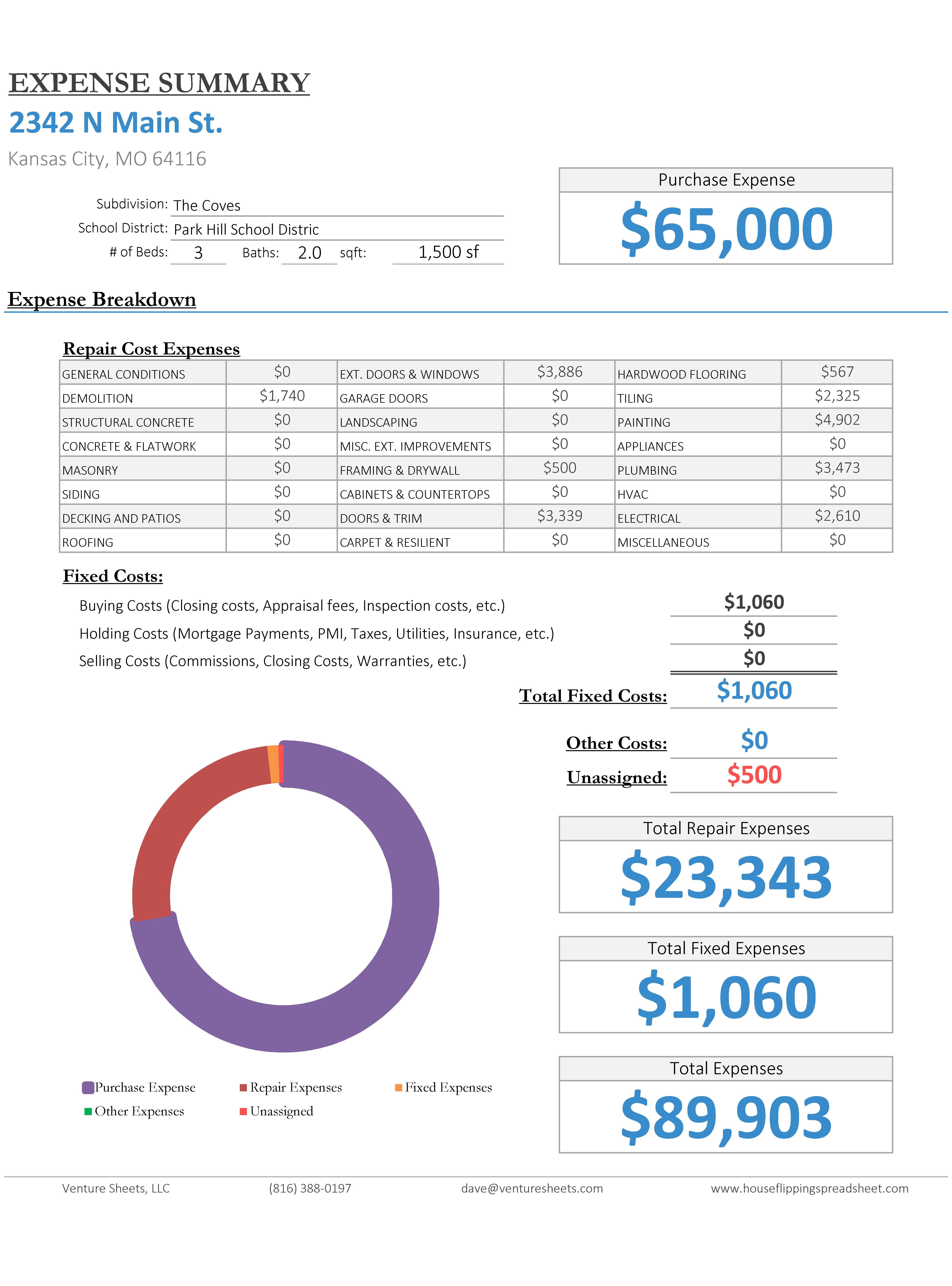 Deal Analyzer Spreadsheet Intended For House Flipping Spreadsheet  Rehabbing And House Flipping