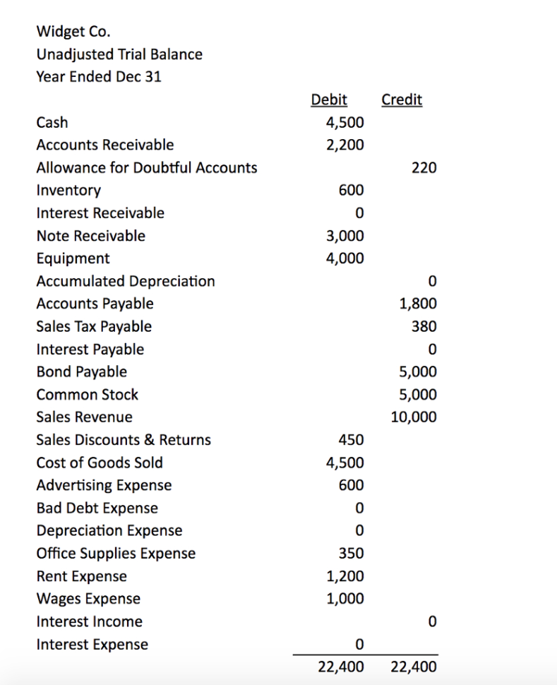 Debit Credit Spreadsheet With Regard To Solved: Requirements Use The Following Transaction Descrip