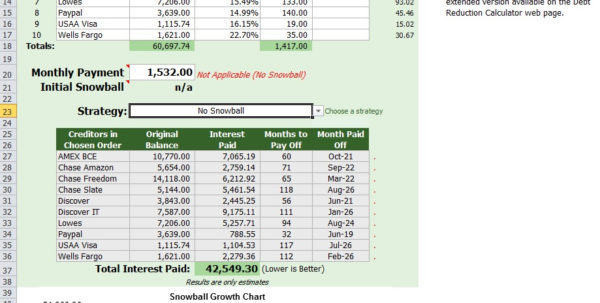 Debt Avalanche Calculator Spreadsheet Throughout Worst Method! No Avalanche/snowball Link To Spreadsheet: Http://www