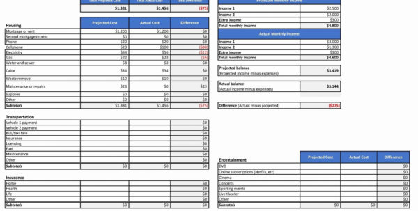Debt Budget Spreadsheet With Get Out Of Debt Budget Spreadsheet Template  Bardwellparkphysiotherapy