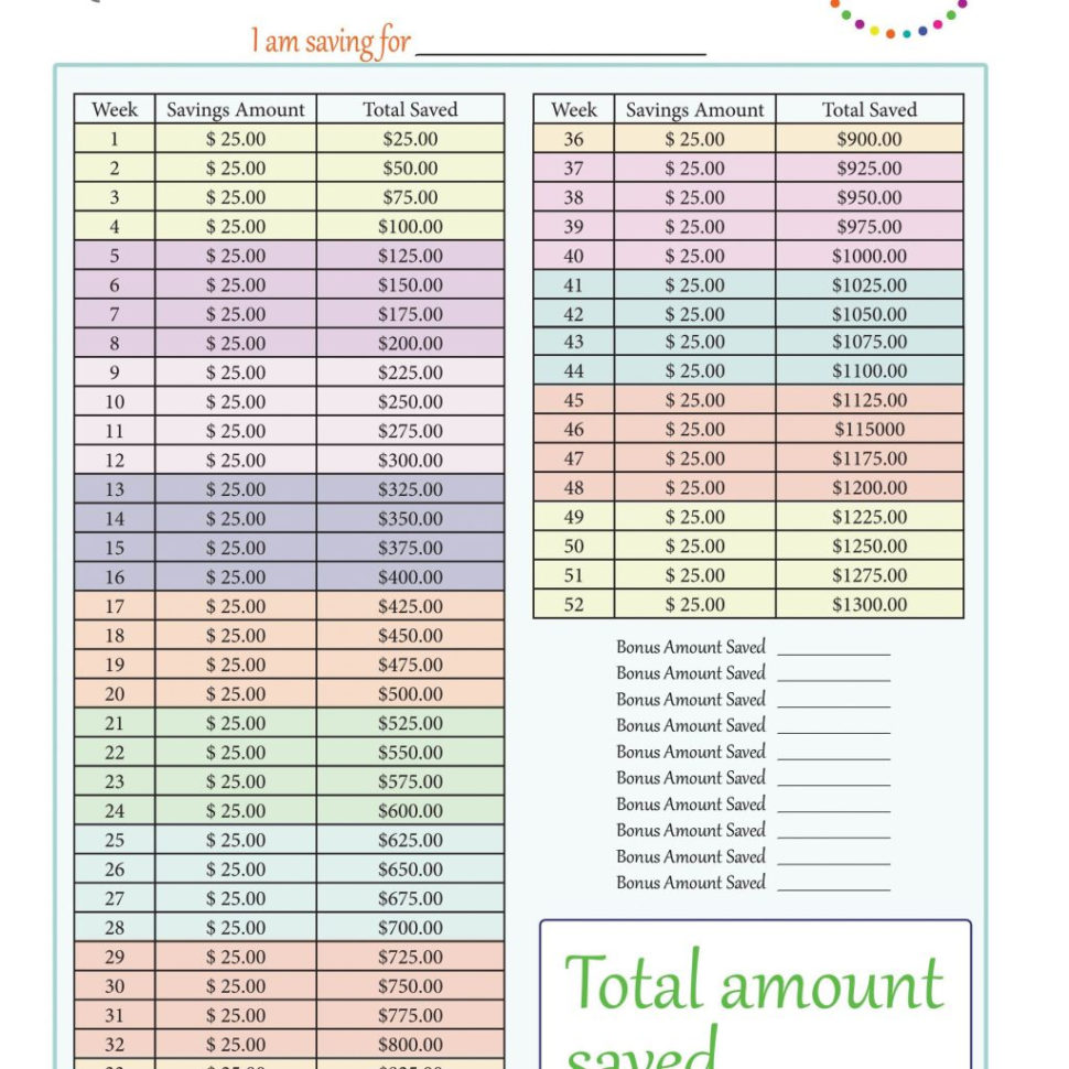 Debt Calculator Spreadsheet With Debt Payoff Calculator Spreadsheet And Debt Reduction Spreadsheet