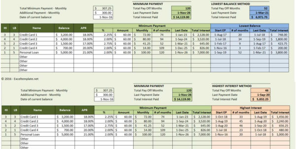 Debt Free Calculator Spreadsheet Within Debt Elimination Spreadsheet As Well Free Snowball Reduction With