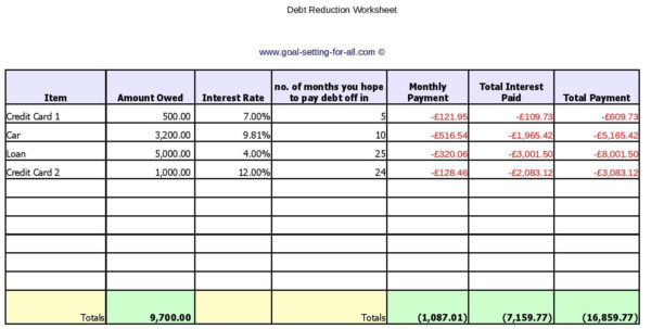 Debt Management Spreadsheet Template With Debt Reduction Excel Template Free Spreadsheet Example  Pianotreasure