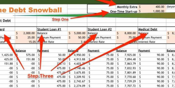 Debt Payoff Spreadsheet Pertaining To Debt Reduction Excel Spreadsheet For Tracker Unique Of Snowball New