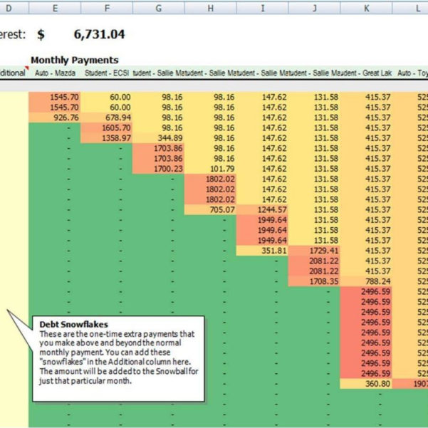 Debt Reduction Spreadsheet For Numbers Throughout Debt Reduction Spreadsheet For Numbers And Debt Reduction Calculator