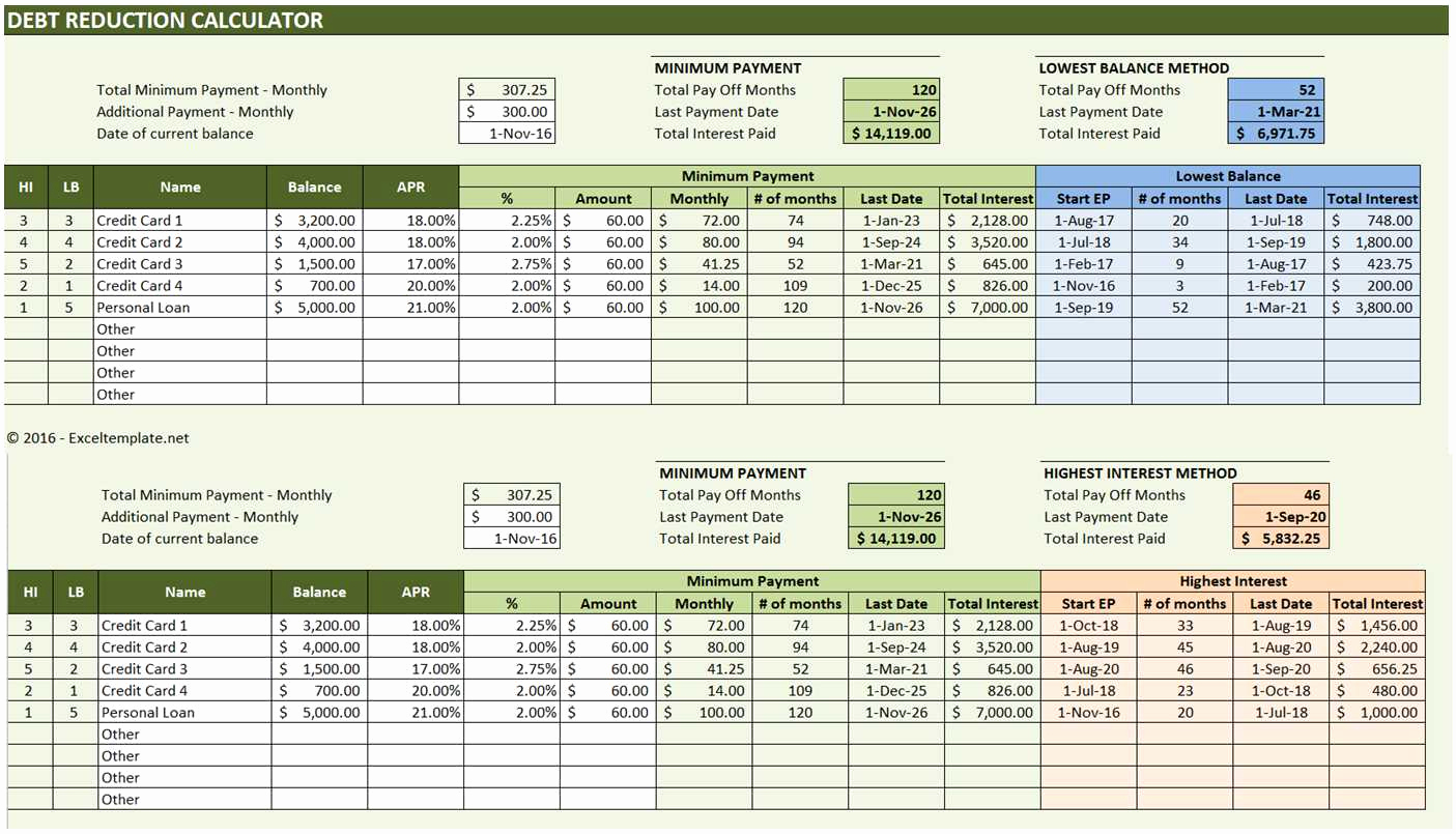 Debt Snowball Calculator Spreadsheet Intended For Excel Debt Payoff Template Elegant Example Debt Snowball Calculator