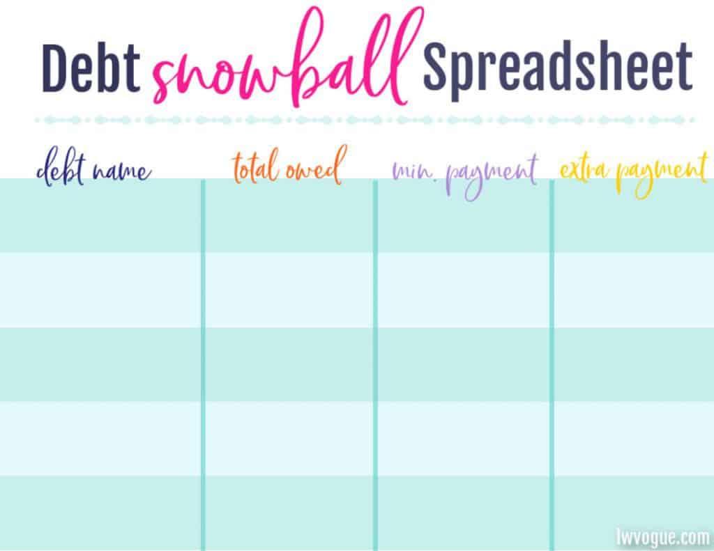 Debt Snowball Spreadsheet Inside Free Debt Snowball Spreadsheet To Help Knock Out Your Debt!  Lw Vogue
