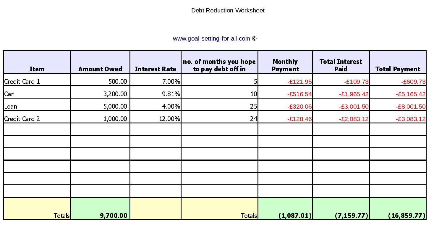 Debt Spreadsheet Inside A Free Debt Reduction Worksheet That's Simple And Effective