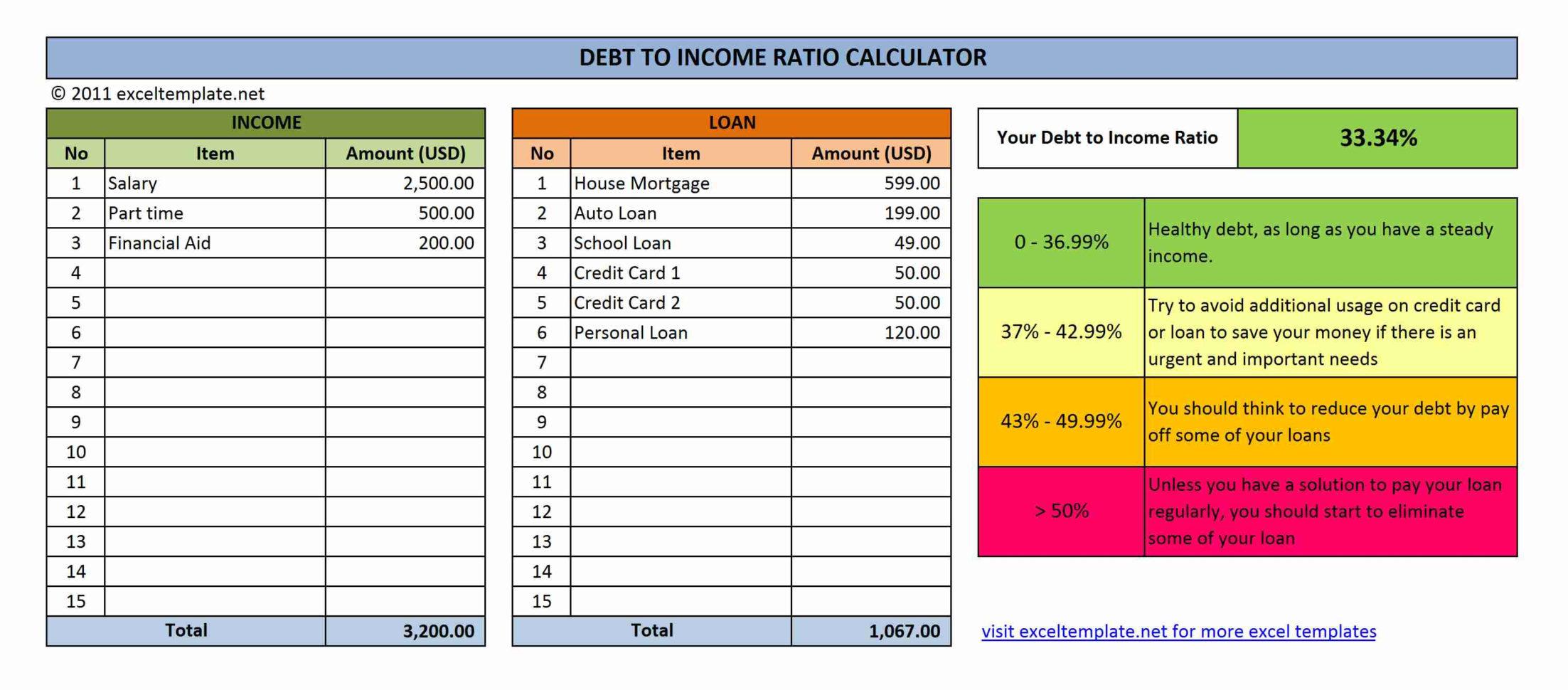 Debt Spreadsheet Inside Debt To Income Ratio Calculator  Excel Templates
