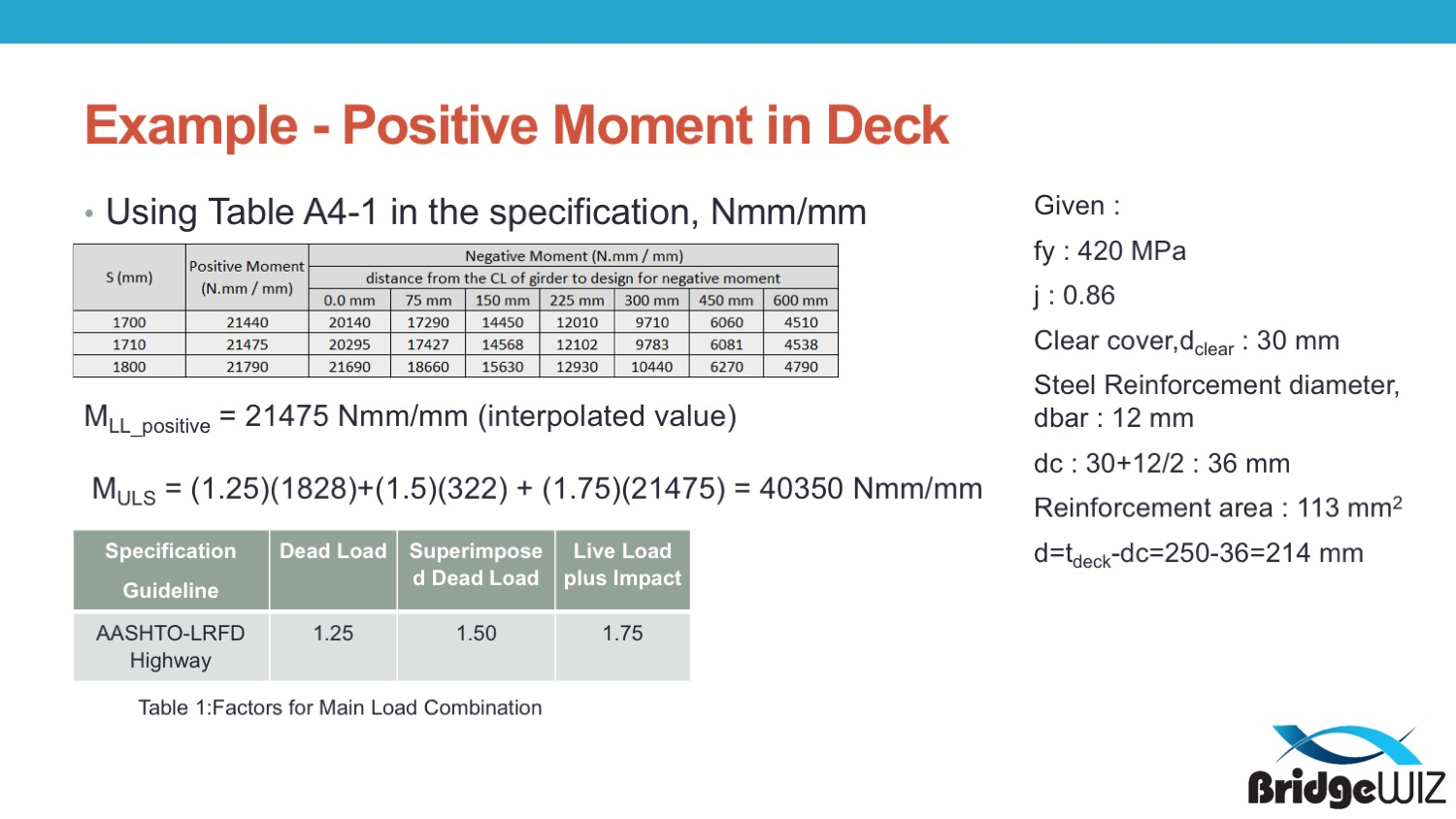 Deck Slab Design Spreadsheet Pertaining To Aashtolrfd Deck Design  Metric • Bridgewiz