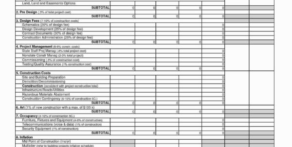Demolition Estimating Spreadsheet For Project Costing Templateovely Best Construction Estimating