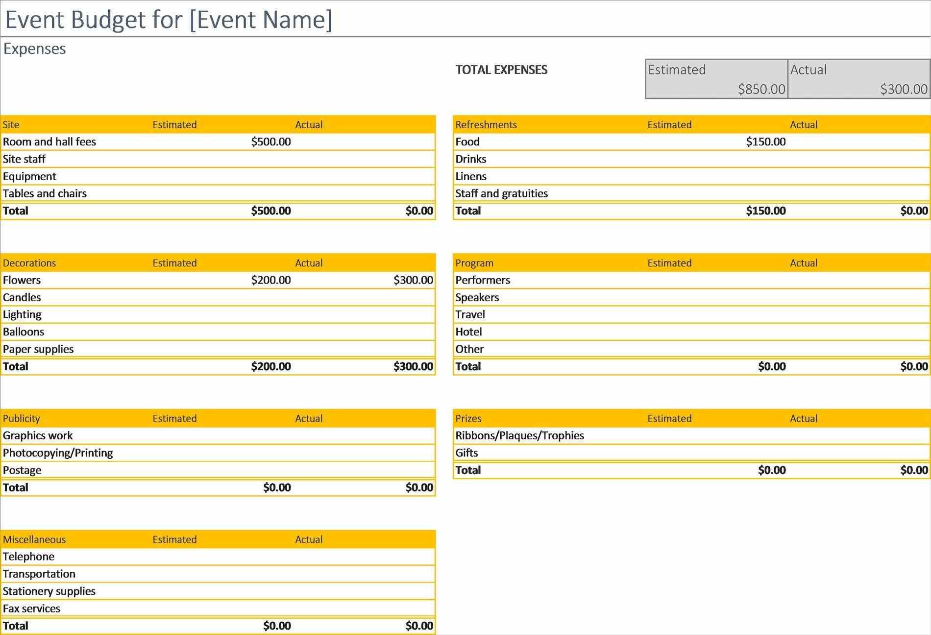 Dental Kpi Spreadsheet For Dental Kpi Spreadsheet – Spreadsheet Collections