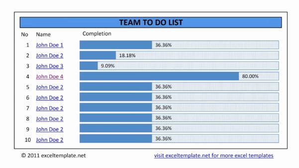 Dental Kpi Spreadsheet Within Dental Kpi Spreadsheet – Spreadsheet Collections