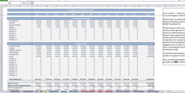 Dental Office Expense Spreadsheet With Dental Clinic Budget Template  Cfotemplates
