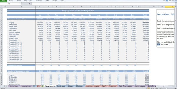 Dental Practice Budget Spreadsheet Throughout Animal Clinic Budget Template  Cfotemplates