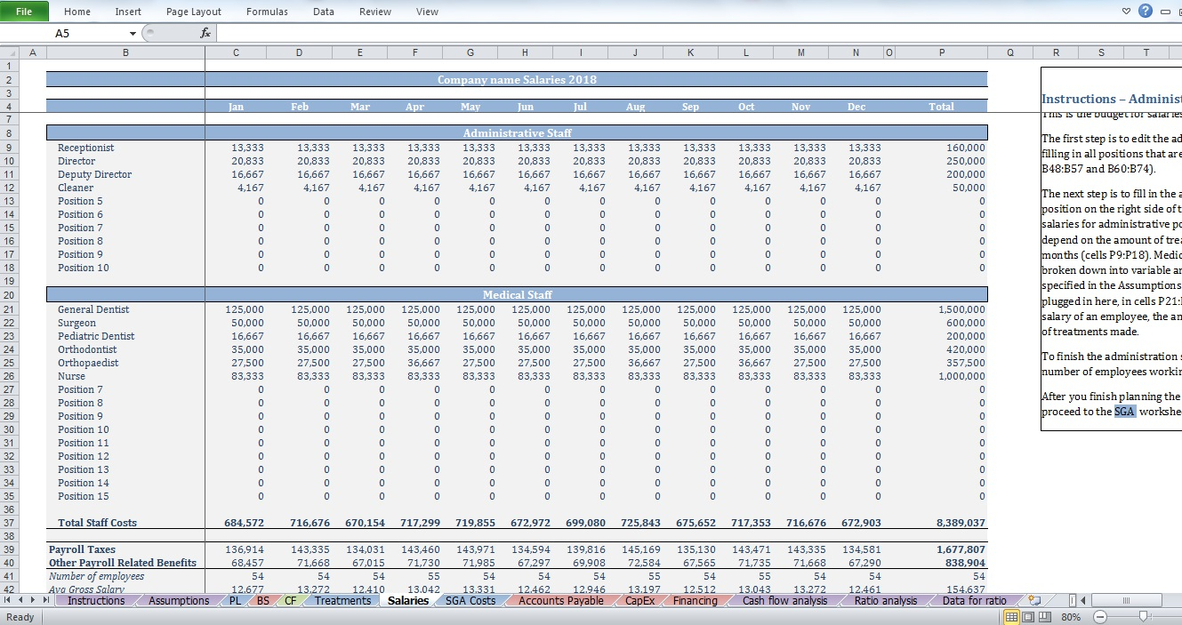 Dental Practice Budget Spreadsheet Throughout Dental Clinic Budget Template  Cfotemplates