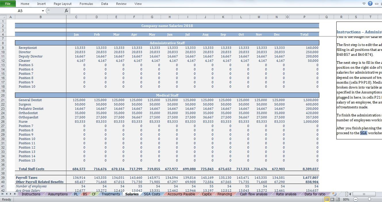 Dental Practice Budget Spreadsheet Throughout Dental Clinic Budget Template  Cfotemplates