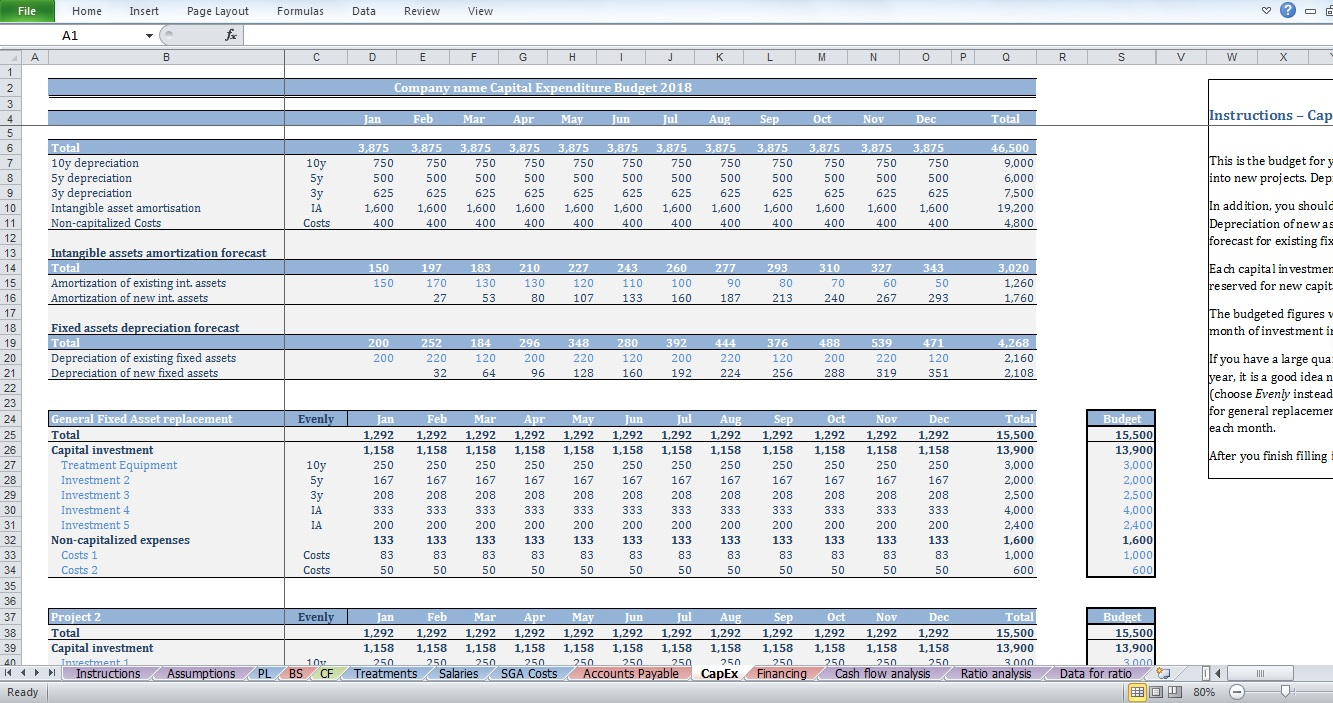 Dental Practice Budget Spreadsheet With Regard To Dental Clinic Budget Template  Cfotemplates