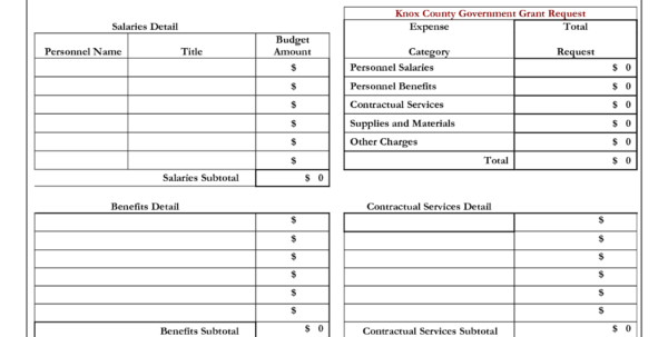 Department Budget Spreadsheet Pertaining To Fire Department Budget Template Spreadsheet Example Of It Wedding In