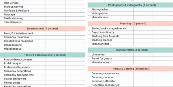 Destination Wedding Budget Spreadsheet Pertaining To Destination Wedding Budget Excel Spreadsheet With Plus Together