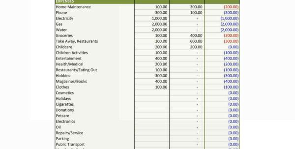 Destination Wedding Budget Spreadsheet Pertaining To Destination Wedding Budget Spreadsheet  Readleaf Document