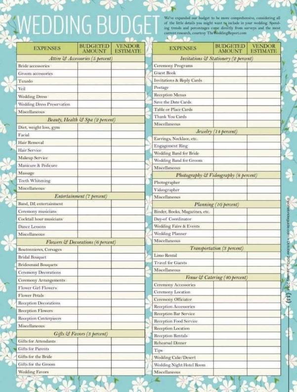 Destination Wedding Budget Spreadsheet Throughout Destination Wedding Budget Worksheet New Checklist Pdf Ideas Update