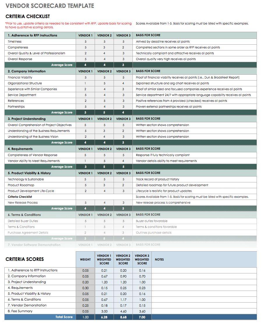 Destiny 2 Vendor Spreadsheet In Vendor Spreadsheet  Aljererlotgd