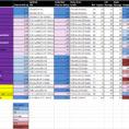Destiny 2 Vendor Spreadsheet Regarding Destiny 2 Vendor Spreadsheet Nice Google Spreadsheets Rocket League