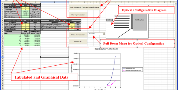 Develop A Spreadsheet Using Computer Software Within Software Engineering  Doc Stephens Scientific Develop A Spreadsheet Using Computer Software Spreadsheet Download