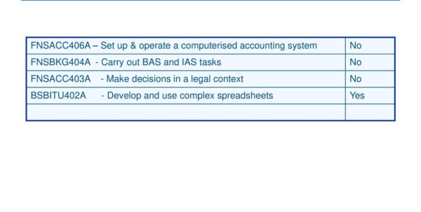 Develop And Use Complex Spreadsheets With Regard To 11338 Certificate Iv In Financial Services Accounting  Ppt Download