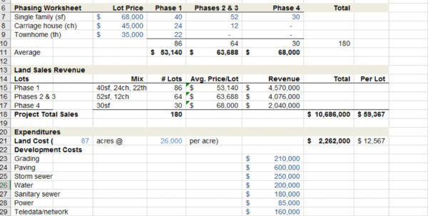 Development Feasibility Spreadsheet Pertaining To Real Estate Professional Developer's Excel Tool Kit Template  Eloquens