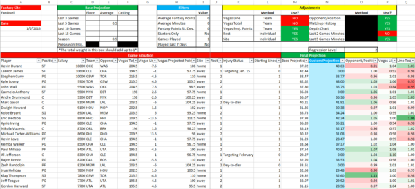 Dfs Excel Spreadsheet In Basketball Projection Tool Guide  Spreadsheet Sports