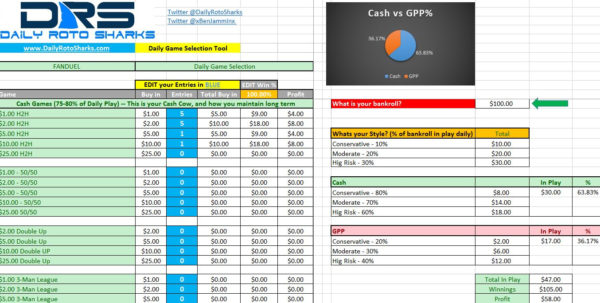 Dfs Spreadsheet Throughout Bankroll Management Sheet  Daily Roto Sharks  Mlb, Nfl, Nba, Nhl Dfs Spreadsheet Google Spreadsheet