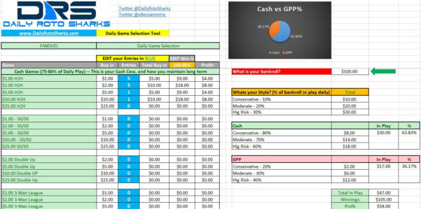 Dfs Spreadsheet Throughout Bankroll Management Sheet  Daily Roto Sharks  Mlb, Nfl, Nba, Nhl