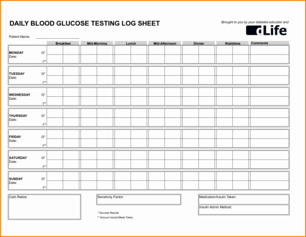 Diabetes Excel Spreadsheet Intended For Blood Sugar Log Template Excel New Diabetes Spreadsheet And 8 Blood