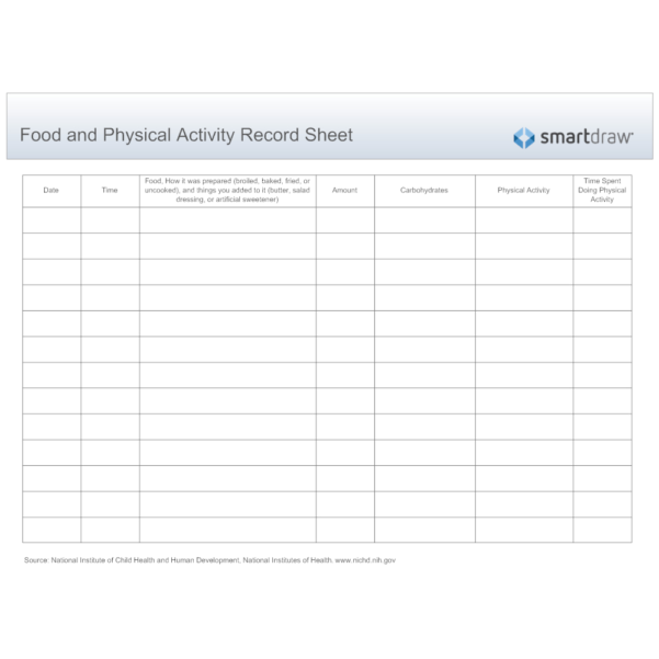 Diabetes Food Log Spreadsheet Inside Diabetic Recording Sheets  Altin.northeastfitness.co