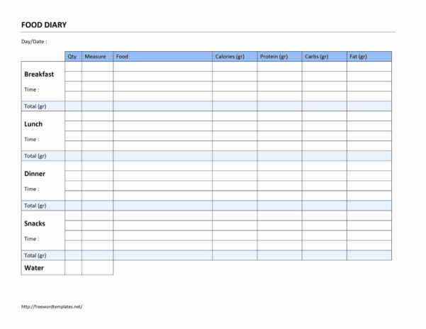 Diabetes Food Log Spreadsheet Pertaining To Example Of Diabetesdsheet Tracker Best Blood Sugar With Examples