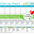 Diet Spreadsheet Template Within Hcg Diet Tracker Spreadsheet Elegant Calorie Counter Excel Template Diet Spreadsheet Template Printable Spreadshee Printable Spreadshee diet spreadsheet template